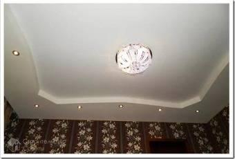 Классификация подвесных потолков