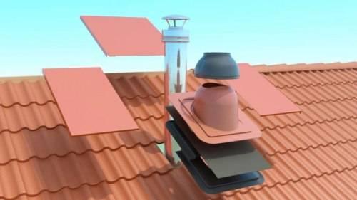 установка трубы дымохода