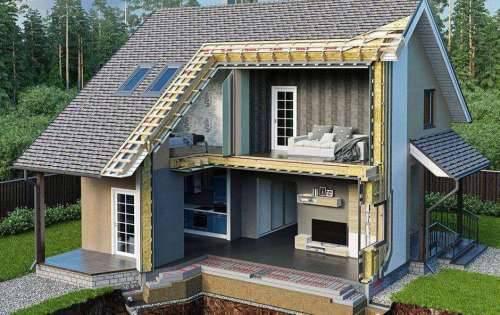 Из чего делают каркасные дома