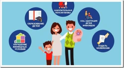 Потенциальные статьи расхода материнского капитала