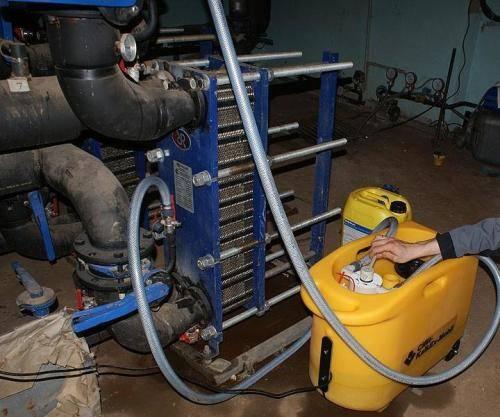 Как промывают пластинчатые теплообменники Пластинчатый теплообменник Thermowave EL-850 Электросталь
