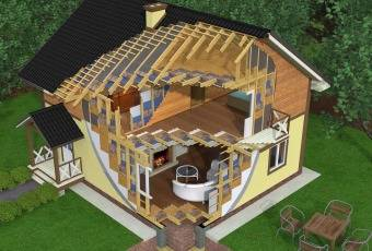Кирпичный или каркасный дом - что лучше
