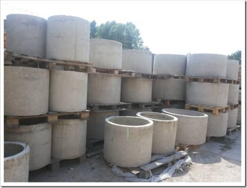 Какие виды бетонных колец бывают?