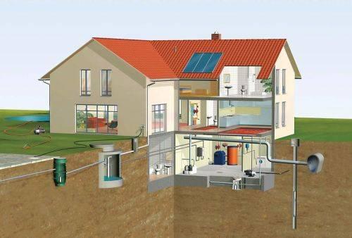 Монтаж систем отопления, водоснабжения и водоотведения