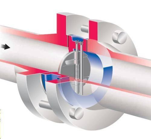 Как устранить течь межфланцевых обратных клапанов