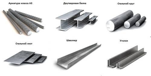 Виды металлопроката и их классификация