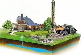 Виды работ инженерно геологических изысканий