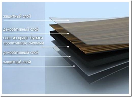 HPL плита – композитный материал нового поколения