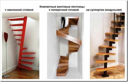 Популярные типы малогабаритных лестниц